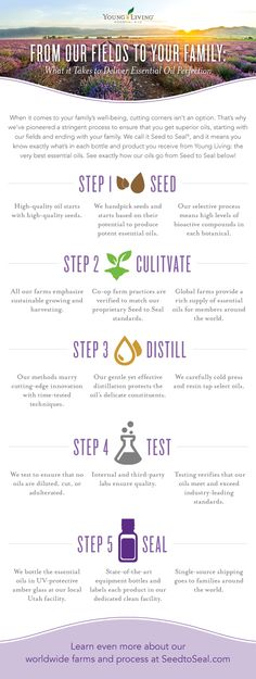 Young Living's Seed to Seal Promise is one-of-a-kind. No other company offers this kind of purity and potency.