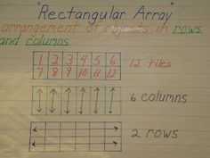 Math Arrays Anchor Charts