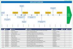 Meilensteinplan – Wichtige Projektphasen abbilden Excel Design, Dashboards, Microsoft Excel, Leadership, Periodic Table, Coaching, Finance, Software, Marketing