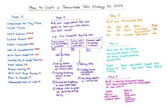How to Craft a Remarkable SEO Strategy for 2017 - Whiteboard Friday - http://marketinghits.com/blog/how-to-craft-a-remarkable-seo-strategy-for-2017-whiteboard-friday/