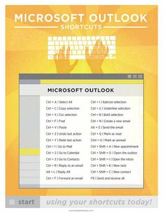 """Microsoft Outlook Keyboard Shortcut Printable Poster 8.5""""x11"""" 