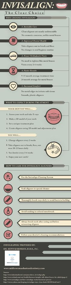 It is easy to remove Invisalign aligners to brush and floss your teeth! This helps you maintain good oral health. In fact, the aligners only need to be worn 20-22 hours each day. This infographic from an orthodontist in Manhattan has more information.