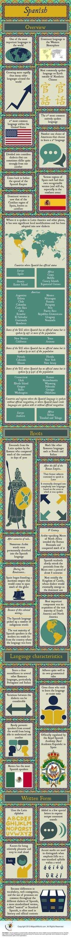 Nice blogpost about Spanish Language – Facts Learn Spanish in Spain, programs for children, teenagers and adults: www.spanish-schoo...http://www.mapsofworld.com/pages/tongues-of-world/infographic/infographic-of-spanish/ #spanishfacts #spanishinfographic