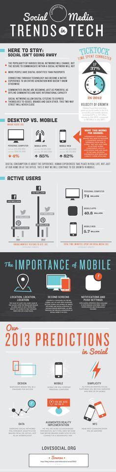 Social media Trends in Tech