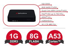 (Latest Smart TV BOX)High Quality and Low Price For more details, please feel free to contact us.  Silvia +8613128801823 alpahdoobox2000@gmail.com www.alphadoobox.com