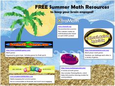 It's that time of the year when we want to remind our parents that learning doesn't stop in the summer! One way to motivate kids to continue their learning is to make it engaging. I've prepared a flyer to send home with our kiddos to give parents a listof great FREE websites for practicing math. …