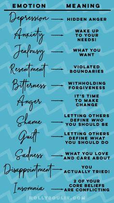 Emotional Awareness, Self Awareness, Mental Health Awareness, Trauma, Ptsd, Understanding Emotions, My Emotions, Mental And Emotional Health, Emotional Well Being