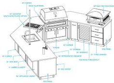 Outdoor Kitchen Plans for Home Improvement   Outdoor Kitchen Designs ...