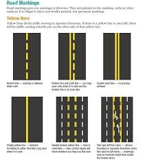 Road markings the highway code the interactive highway code cd learning to drive fandeluxe Images