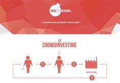 WEDOGOOD : l'Investissement Participatif à Impact Positif