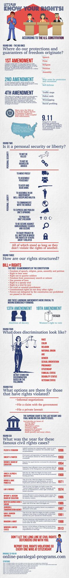 Know your constitutional rights.(USA) And how they can be at risk. The More You Know, Good To Know, Just For You, Make Up Tutorials, History Facts, Us History, History Class, Constitutional Rights, Constitutional Amendments