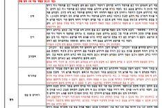 Sculpture Clay, Periodic Table, Words, Korean, Periotic Table, Periodic Table Chart, Korean Language, Clay