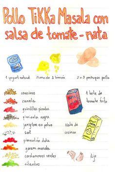 Gastro Andalusi: El mejor Tikka Masala que he probado en todos los tiempos. Variante con salsa de tomate y nata. Chicken tikka masala illustration