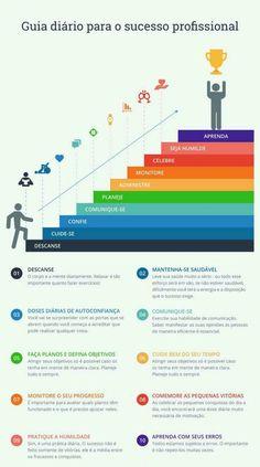 Escala Online Marketing, Digital Marketing, Alta Performance, Job Coaching, Self Organization, Corporate Communication, Lets Do It, Canal E, Successful People