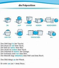 Dutch Words, German Words, Akkusativ Deutsch, Deutsch Language, Study German, Spanish Lessons For Kids, Germany Language, German Grammar, German Language Learning