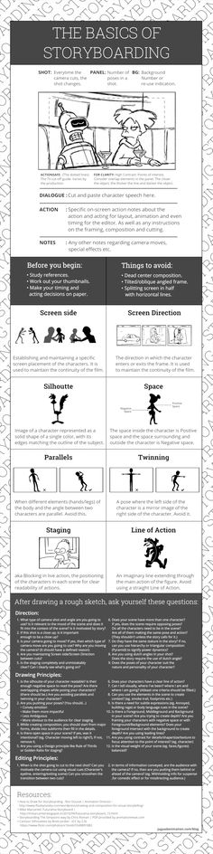 This Infographic Shows You All the Basics of Storyboarding                                                                                                                                                                                 More