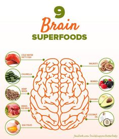 Ever wonder what foods are best for brain health? For more great tips like this, join my free Clean Eating group on Facebook! https://www.facebook.com/groups/832151466890497/