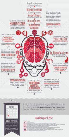community manager #inphography #socialmedia  www.ohmycom.es