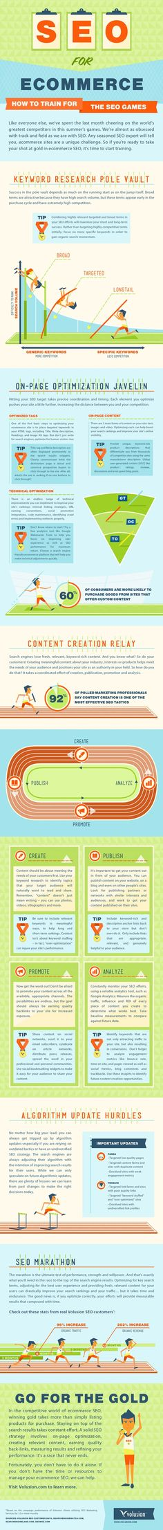 How Do You Train E-Commerce For The SEO Games? #infographic