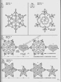 snowflake 670 schema