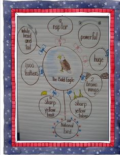 Using a web to form sentences...uses labels...neat idea!