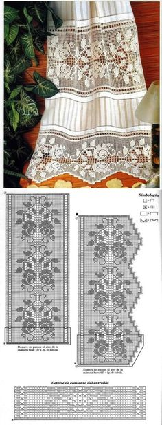 Crochet Patterns combine Skirt: combination of fabric and fillet pattern Filet Crochet, Crochet Lace Edging, Crochet Borders, Crochet Diagram, Crochet Stitches Patterns, Doily Patterns, Crochet Chart, Irish Crochet, Crochet Doilies