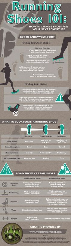 Did you know that people with lower arches in their feet generally need shoes with stability? Check out this infographic from Monster Challenges to find out which kind of running shoes best enhance your athletic ability and help you reach your true potential. Infographic source: http://www.mudrunclermont.com/643614/2013/02/11/running-shoes-101-how-to-choose-shoes-for-your-next-adventure.html