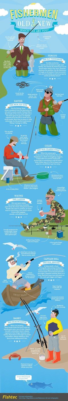Find out where you fit into the fishing fraternity with our fun fishing infographic... #JustFishing