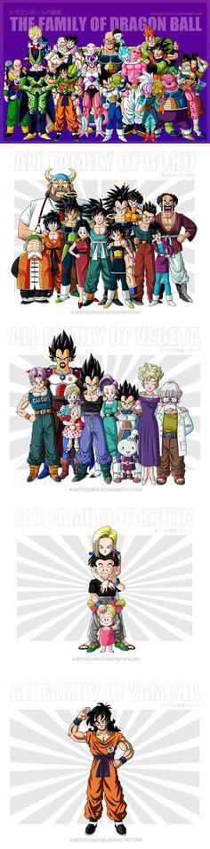 #DragonBallZ families #DBZ #Anime