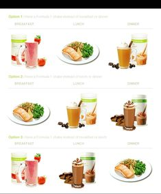 Eating the right /meals during the day to stay healthy and to get a Healthy Energy whilst working through the day What Is Herbalife, Herbalife Meal Plan, Herbalife Diet, Herbalife Shake Recipes, Herbalife Weight Loss, Herbalife Motivation, Herbalife Products, Nutrition Club, Nutrition Plans