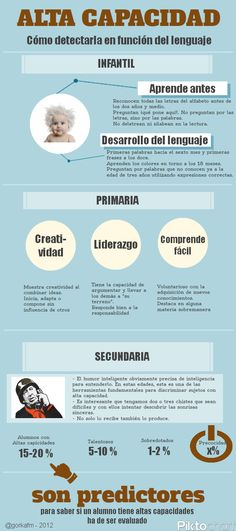 Altas capacidades en #Infografía « Tres Tizas #altascapacidades #stopnegación Esl Resources, Newspaper Article, Teacher Hacks, Neuroscience, Happy Kids, Kids Gifts, Classroom Management, Alter, Martini