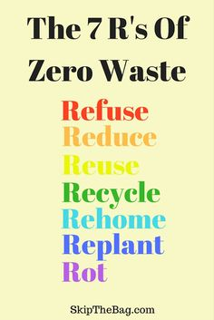 The 7 Rs of Zero Waste | Zero Waste Tenets | Plastic Free, Reduce, Reuse, Recycle, Rot, Compost, Garden, Rehome|