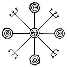 icelandic magical stave 10 The 8 pointed wheel of the year: The Solstices and Cross Quarter Days