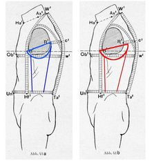 Armhole diameter in the pattern (an interesting cut-away / side-view diagram of the armscye shape too.)