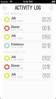 iTrackMyTime iPhone App, UI, Mobile