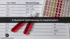 With Hashimoto's, there are 6 nutrients that are commonly deficient and 4 lab tests you should take to ensure you're getting what you need to heal.