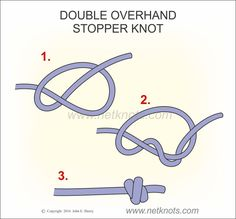 Double Overhand Stopper