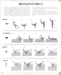 Lana y ganchillo: Interpretar patrones japoneses