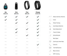 Fitbit Size Chart