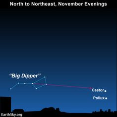 Use the Big Dipper bowl to star-hop to Castor and Pollux