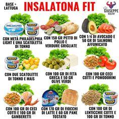 👉 Sopratutto nei periodi estivi, l'insalatona è il pasto più consumato, considerando che può essere anche un ottimo pasto completo light e…