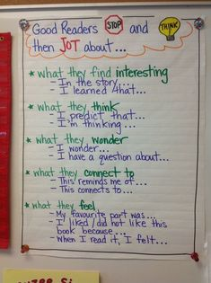 Stop, think, jot anchor chart for independent reading responses. Reading Resources, Reading Skills, Teaching Reading, Teaching Ideas, Reading Stamina, Reading School, Teaching Time, Reading Activities, Guided Reading