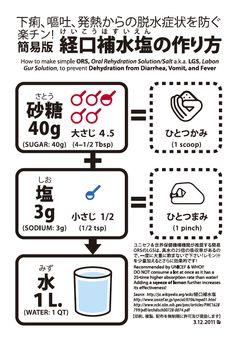 経口補水塩 - OLIVE