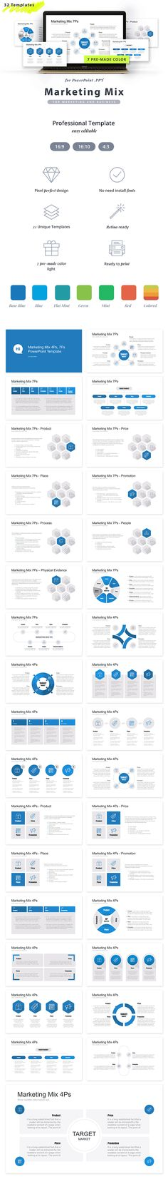 Bi-Weekly Marketing Report Dashboards \ PPT Pinterest - marketing report