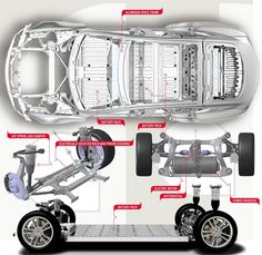 Breaking down the pound Tesla Model S weight distribution. From the lightweight aluminum frame to the electric motor and inverter weight. Tesla Electric Car, Electric Motor For Car, Electric Car Concept, Electric Car Conversion, Electric Cars, Electric Vehicle, Luxury Hybrid Cars, Design Autos, Design Cars