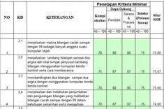Aplikasi KKM Kelas 1 Kurikulum 2013 Revisi 2017 Format Excel