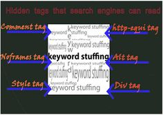 Search Engine Manipulation Articles # 37-HIDDEN TAGS-Hidden tags are one among the blackhat SEO techniques. Blackhat techniques are not encouraged for any website for that matter.