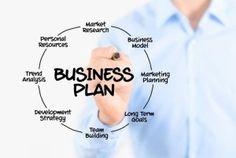 Business Plan Esempio per start-up e impresa commerciale