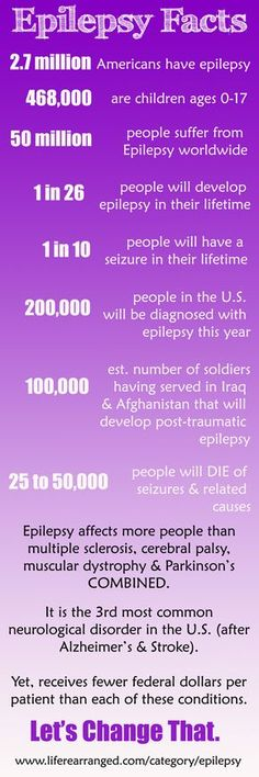 Speaking of knowing some facts to always have handy for sharing...   Here's a short round-up of Epilepsy facts...  epilepsy facts and figures -- part of a powerful series on epilepsy at Life Rearranged