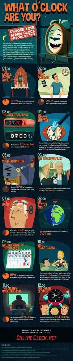 Your Personality Type Based On Alarm Clock Interaction #infographic